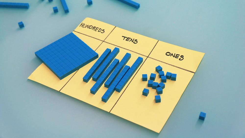 10 Multisensory Math Techniques