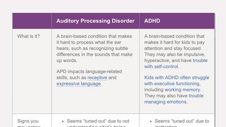 Autism ADHD ASD SEN PECS Dementia Visual Communication I FEEL THIS ANGRY CHART