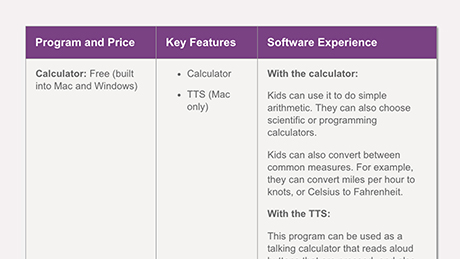 Software Programs for Kids Who Struggle With Math