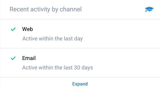 user profile recent activity channel 2