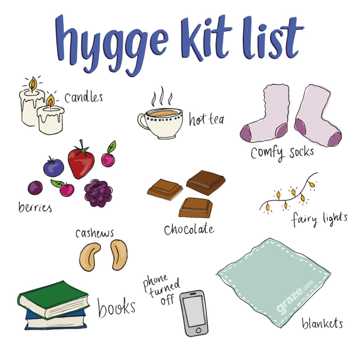 hygge kit list