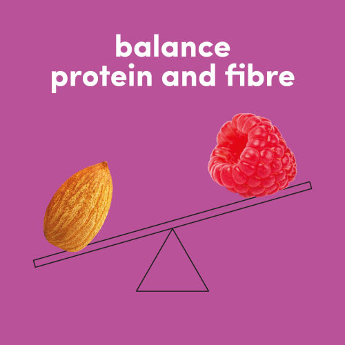 balance protein and fibre