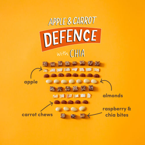 Apple-and-carrot-defence