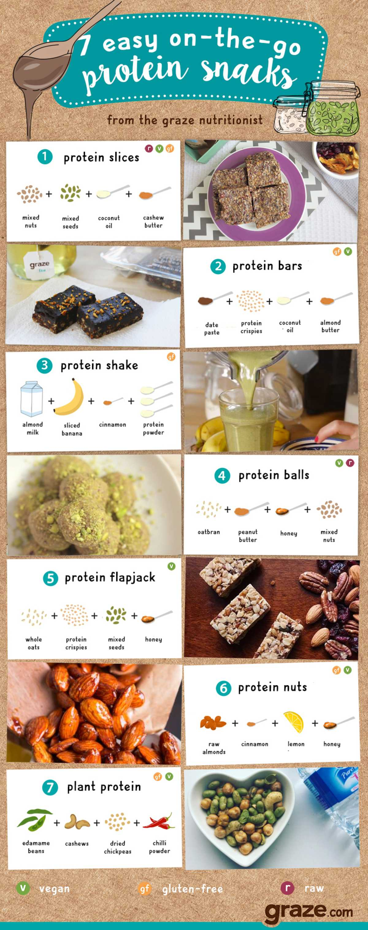 protein snack infographic