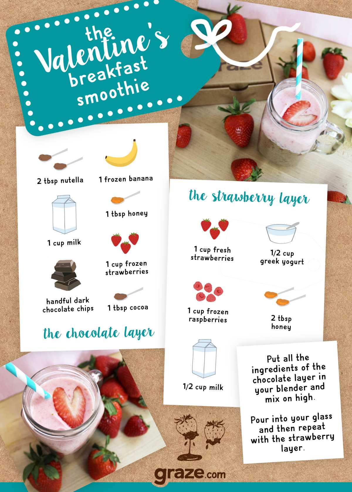 v day smoothie infographic