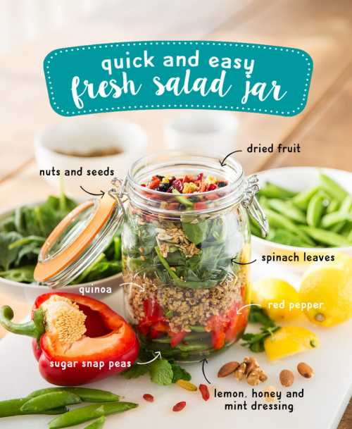 salad jar infographic