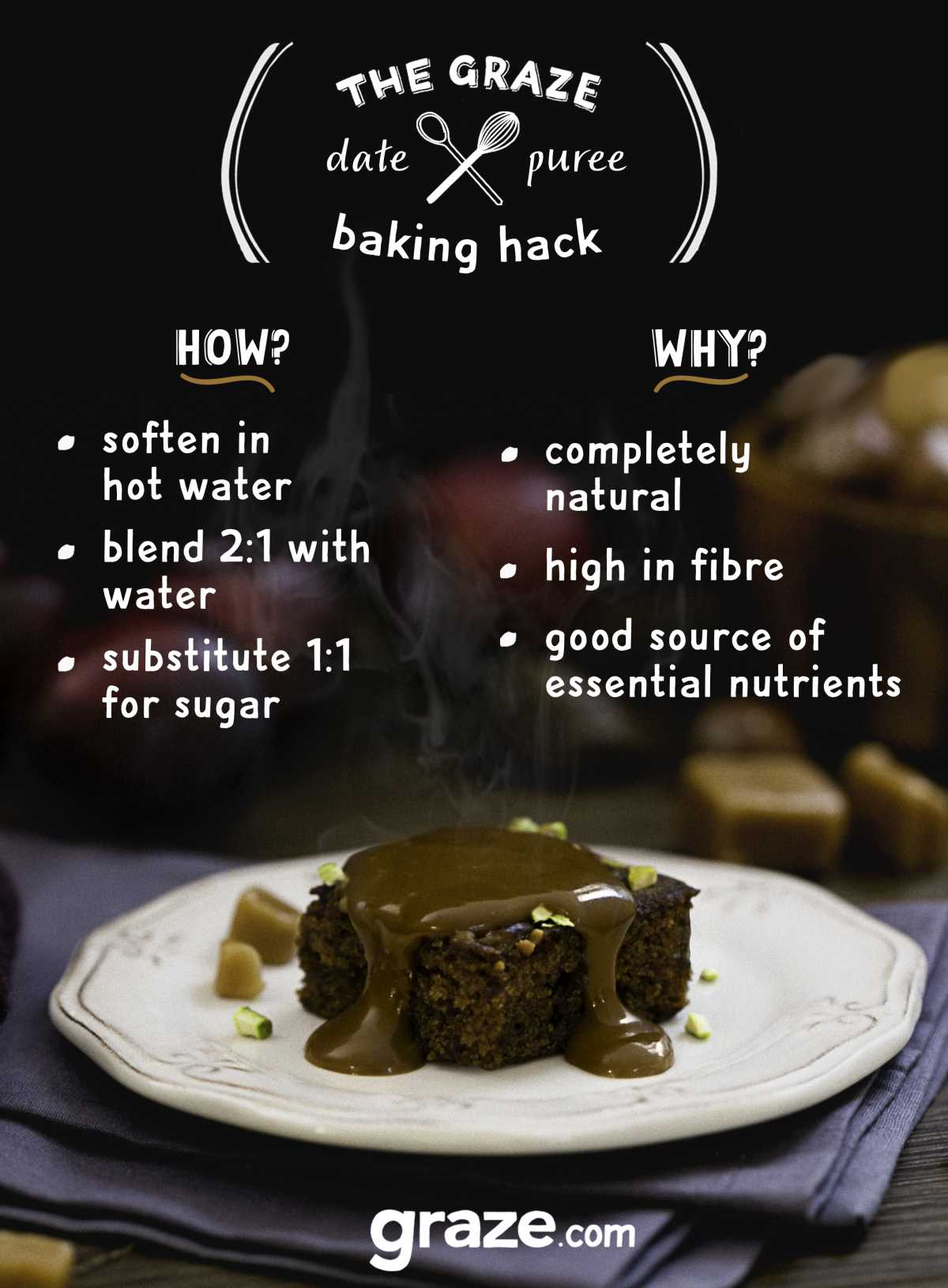 date puree infographic