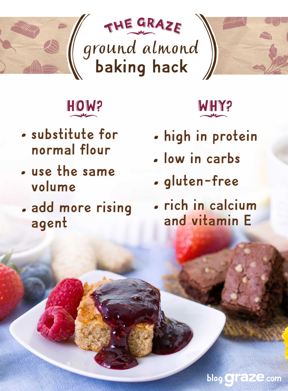 ground almond bakery hack