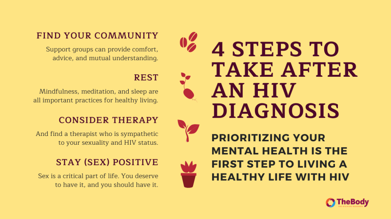 graphic: 4 Steps to Take After an HIV Diagnosis