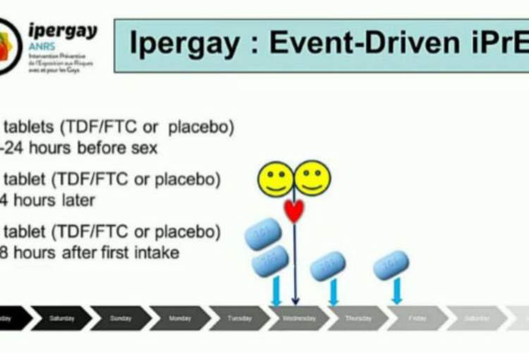 IPERGAY: Event-Driven PrEP