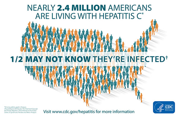 Nearly 2.4 Million Americans Living With Hepatitis C