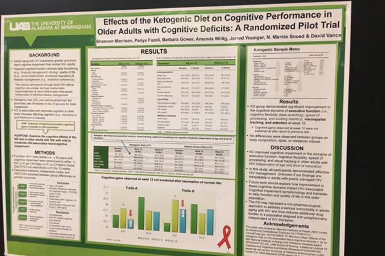 Ketogenic Diet poster at ANAC 2018