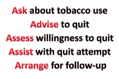 5A Approach to Prompting Smoking Cessation