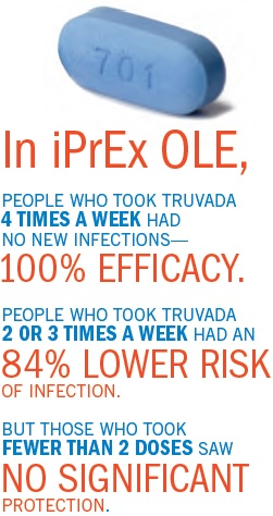 iPrEx OLE data