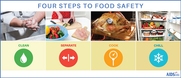 Four Steps to Food Safety