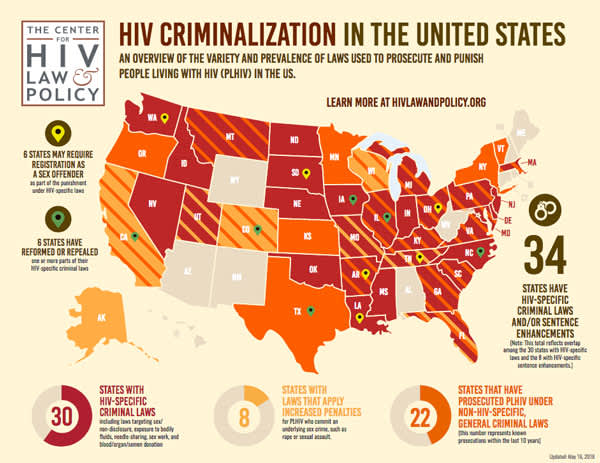 HIV Criminalization in the United States map