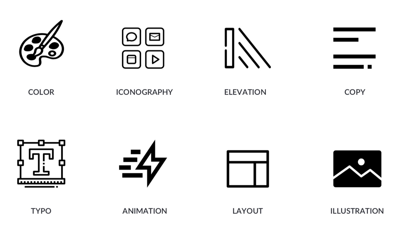 The aspects and pillars moonello considers to be integral for a design system