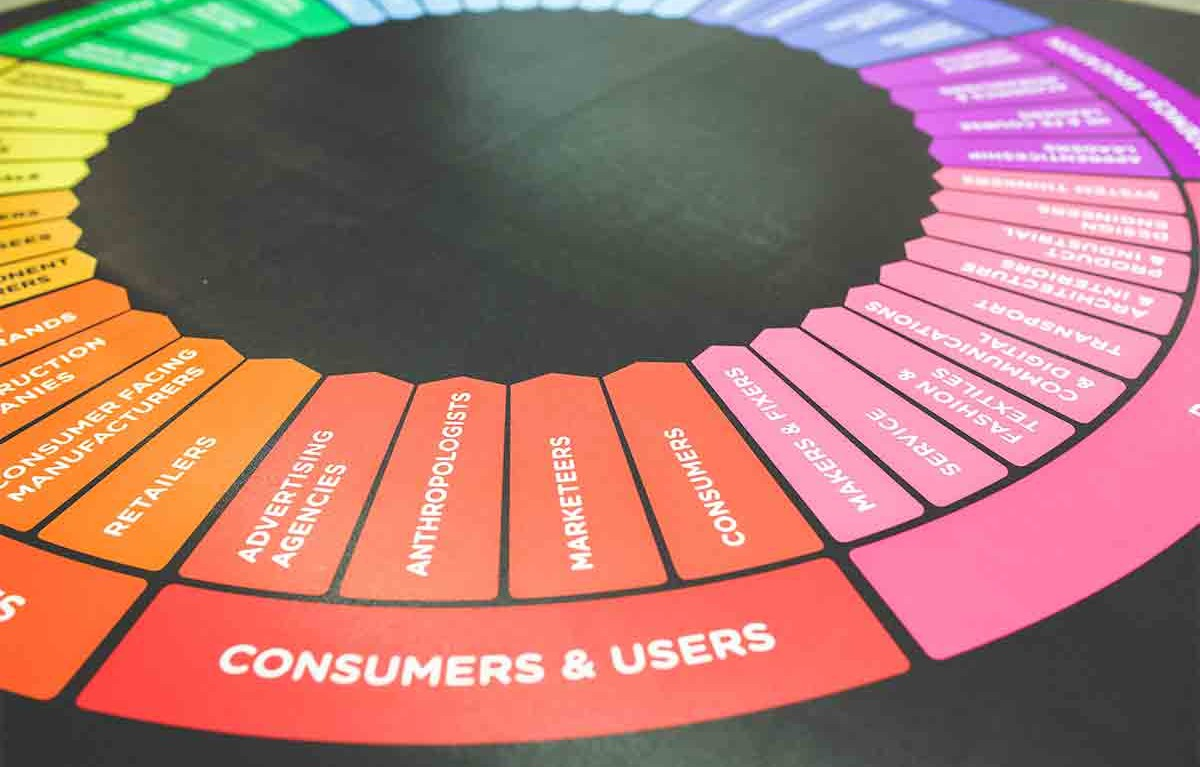A colorful wheel focusing on the text 'consumer & users'