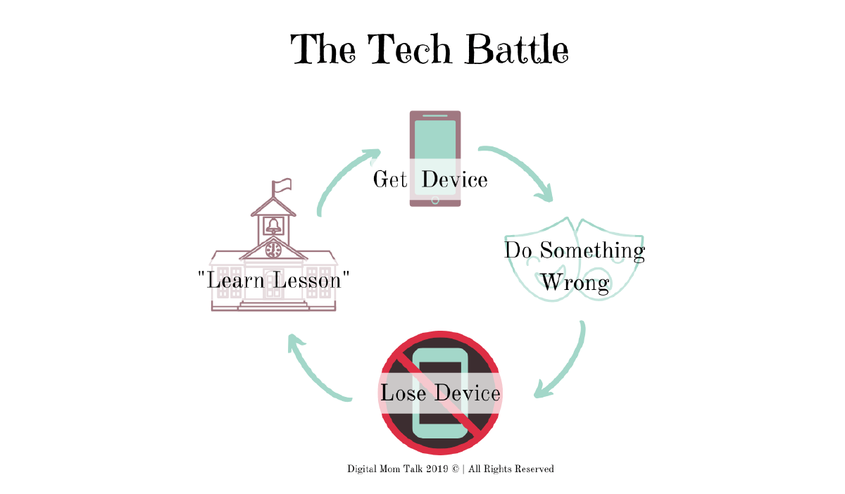 The Tech Battle