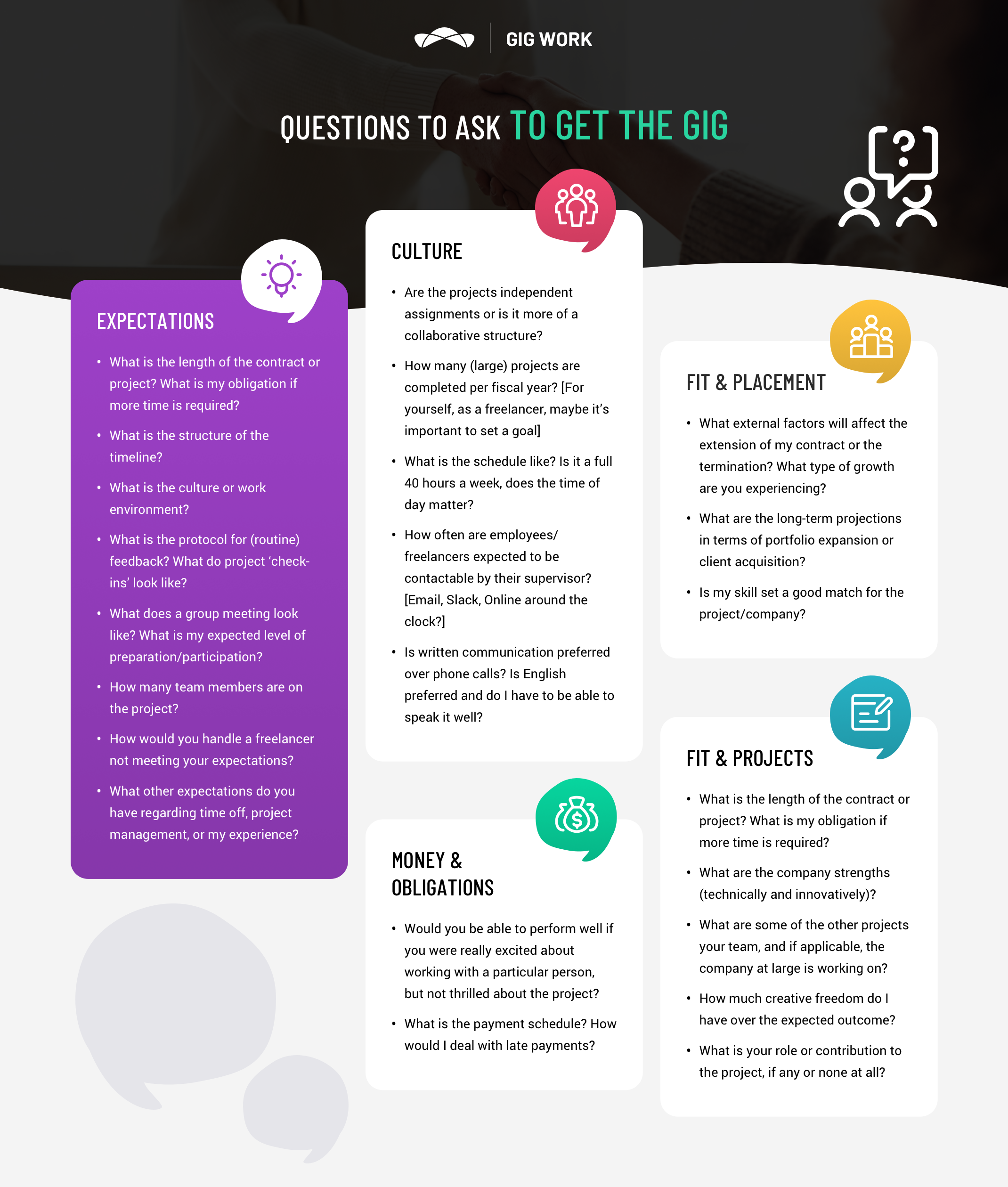 Questions-Gig Work Infographic