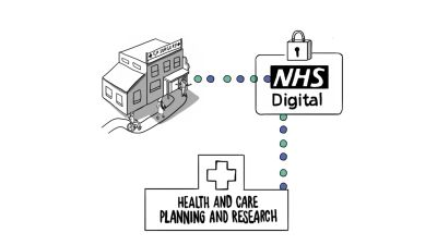 The NHS has been criticized for not engaging with the public about their controversial new scheme to digitalise and sell our personal data.