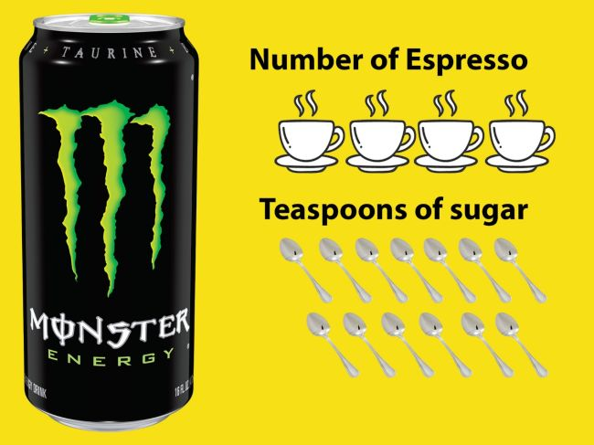 How Much Caffeine And Sugar Is In Some Of The Uk S Most Popular Energy Drinks Itv News