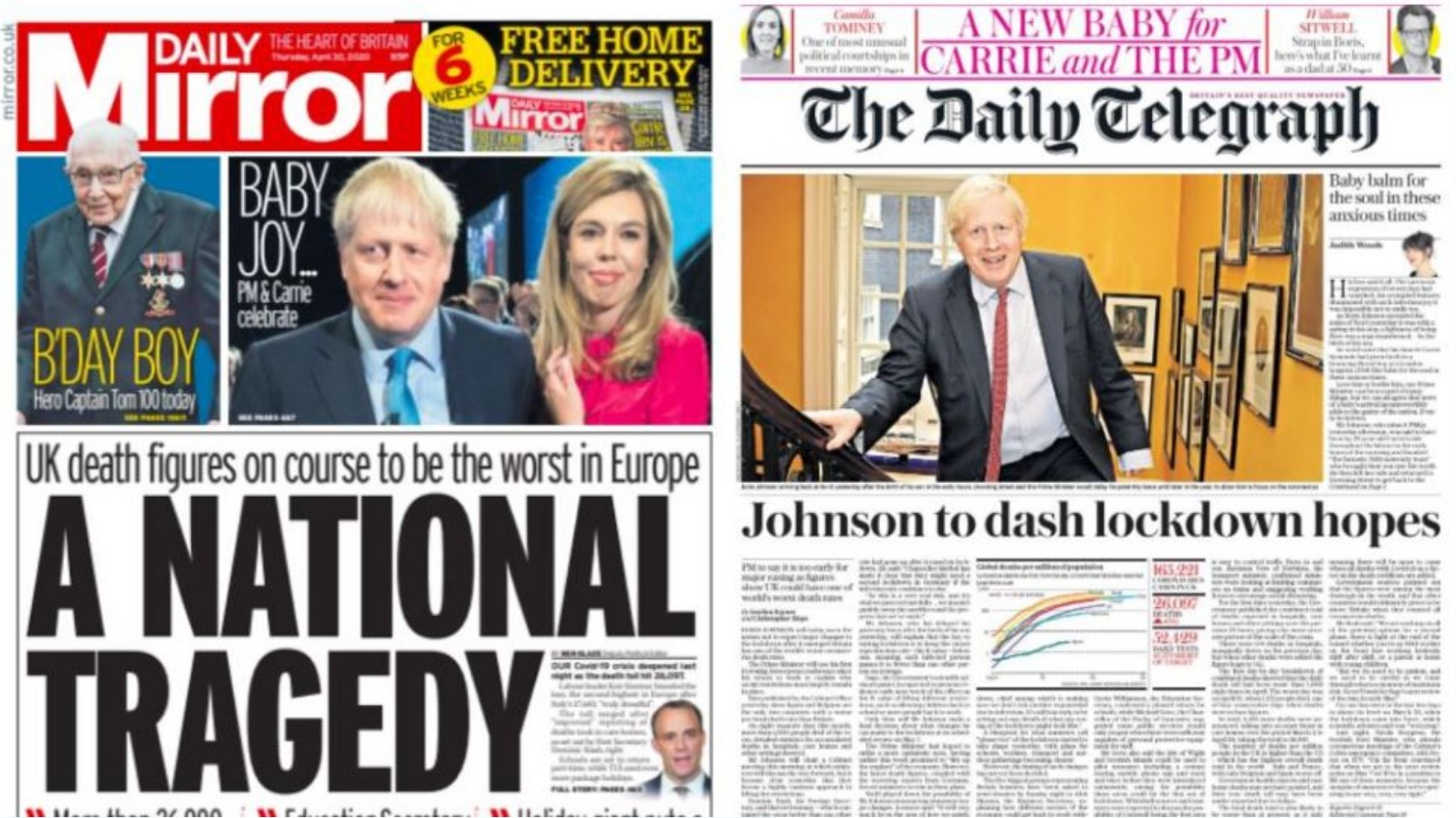 UK coronavirus deaths and Johnson's newborn baby lead ...