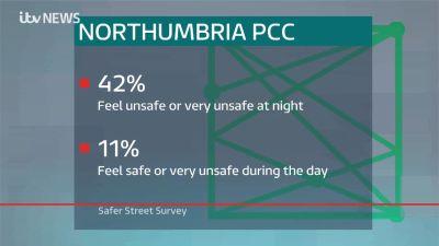 280621 safety survey northumbria pcc