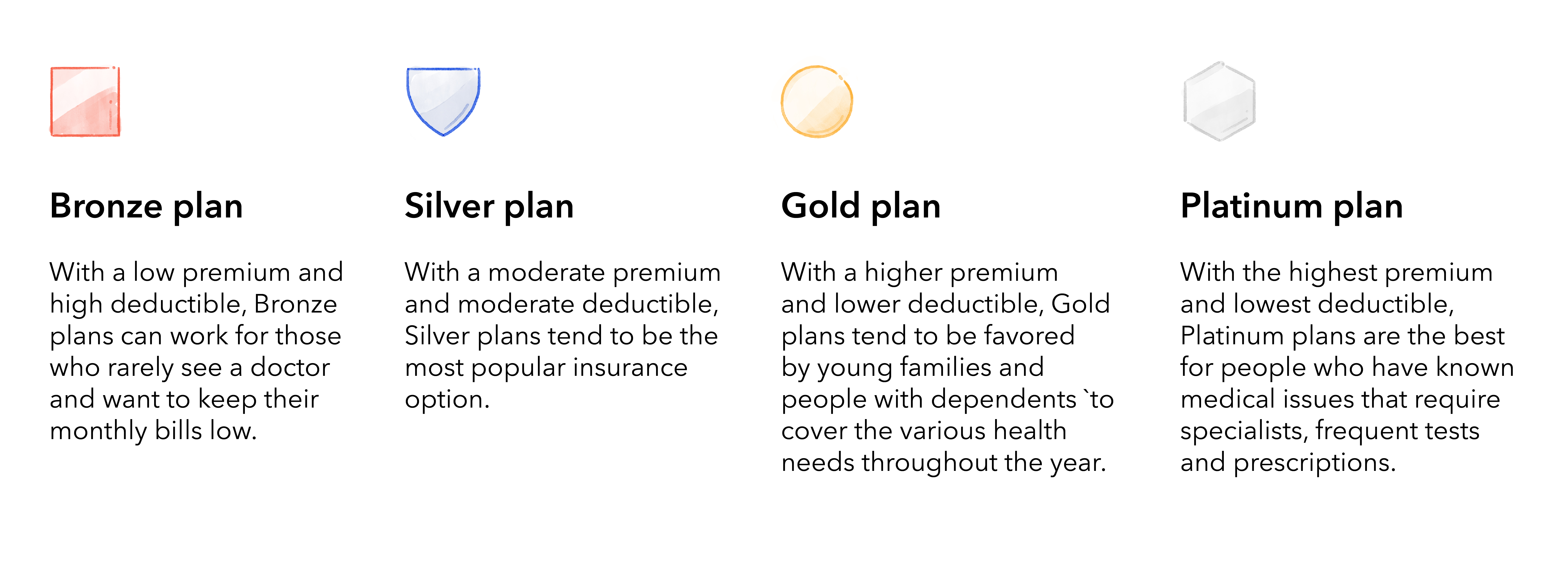 Buying health insurance? Here are 6 questions you should ask