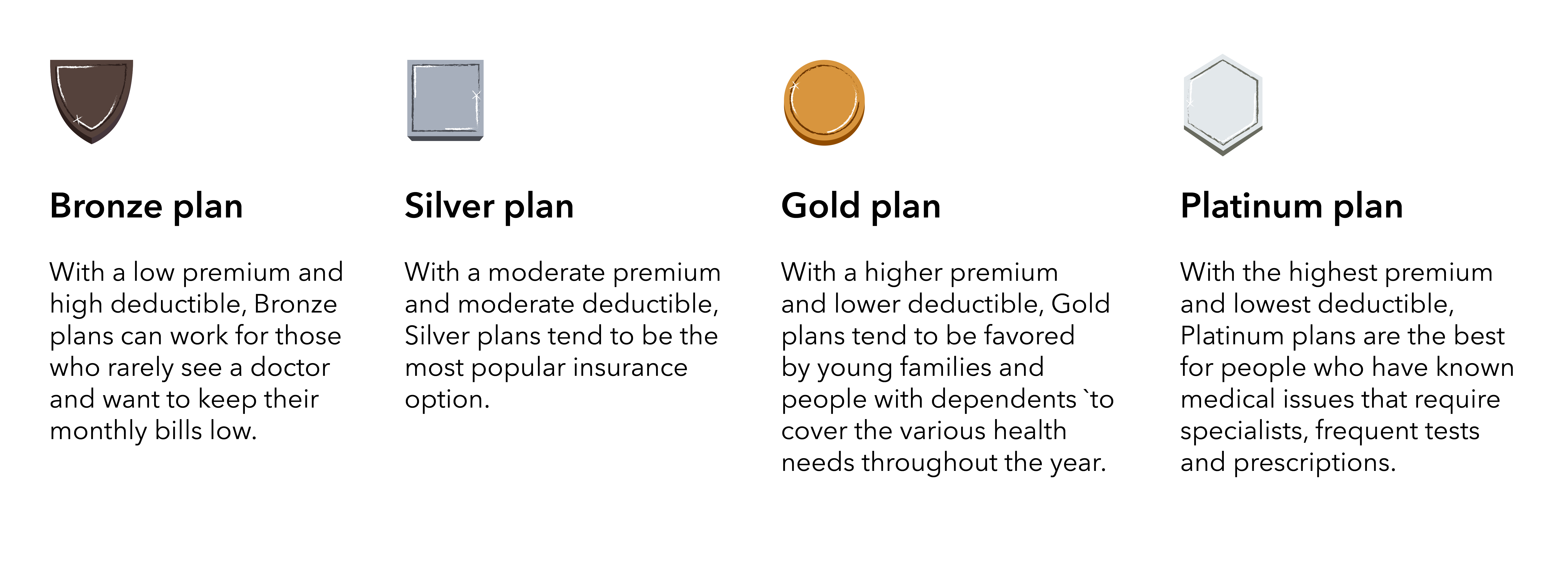 How And Why To Switch Your Individual Health Insurance Plan This Open Enrollment