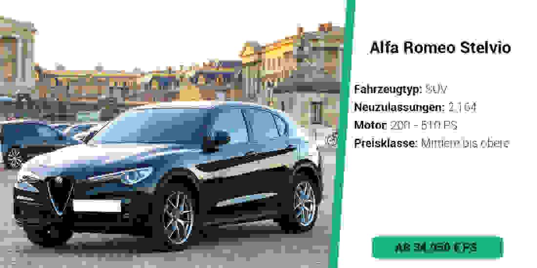 Alfa Romeo Übersicht Slider Stelvio