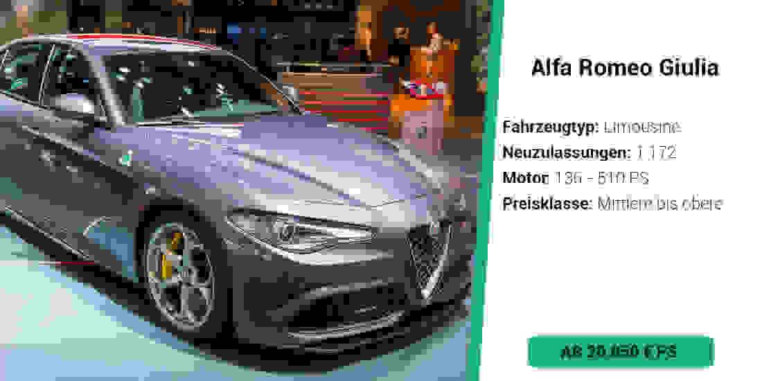 Alfa Romeo Übersicht Slider Giulia