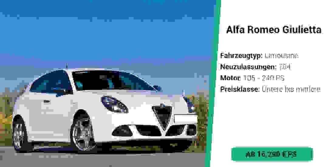 Alfa Romeo Übersicht Slider Giulietta