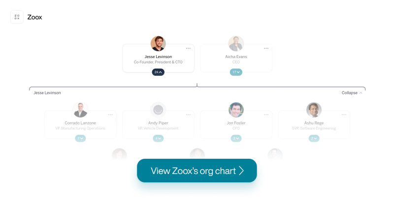 Zoox org chart