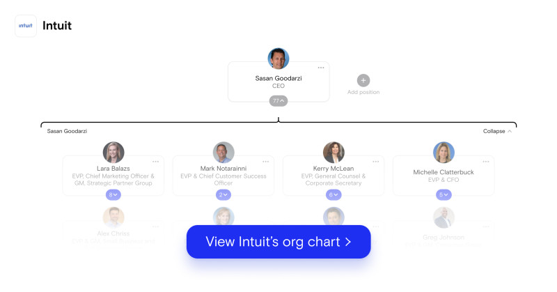 Intuit org chart 9/24/21