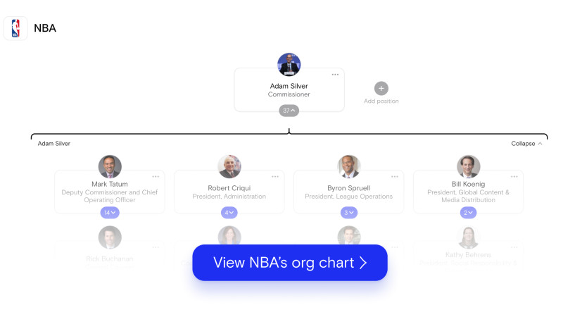 NBA's org chart on The Org