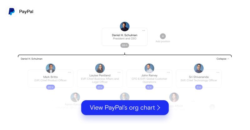 Paypal OC
