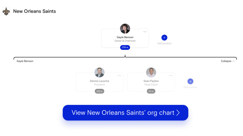 The Saints' org chart on The Org