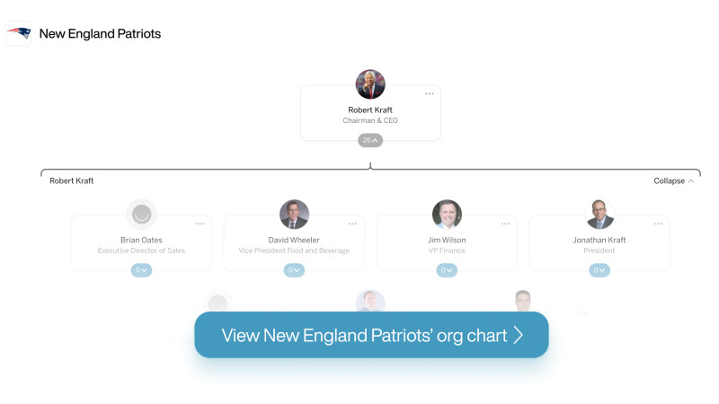 The New England Patriots' org chart on The Org