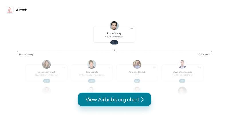 Airbnb Desktop