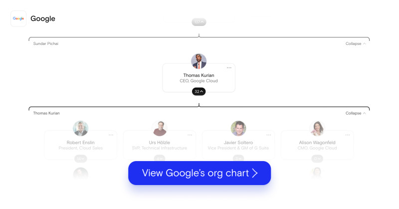 Google Cloud Org Chart