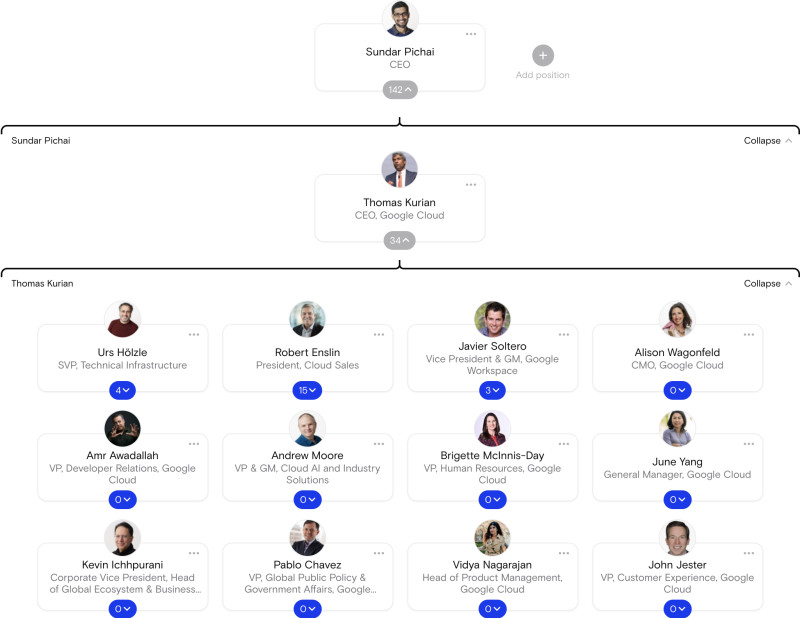 Google Org chart