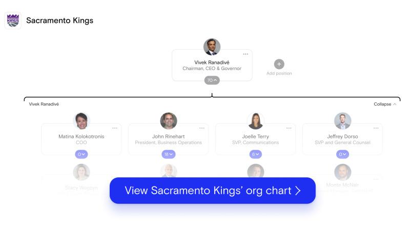 Sacramento Kings's org chart on The Org