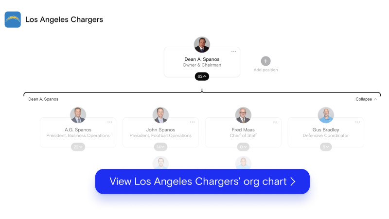 Los Angeles Chargers org chart on The Org