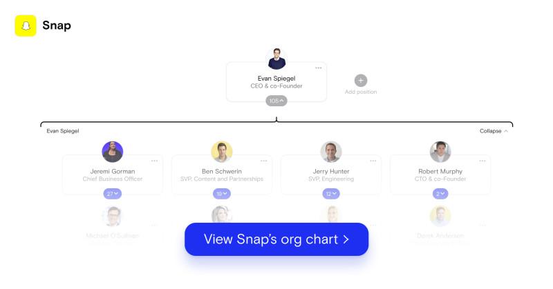 Snap Org Chart
