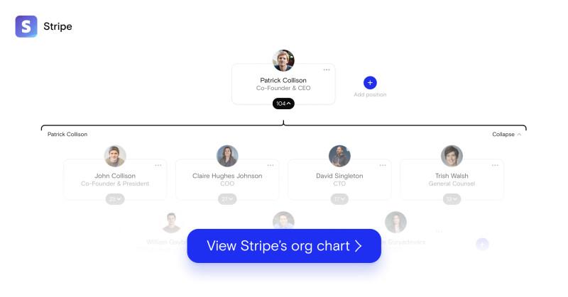 stripe org chart