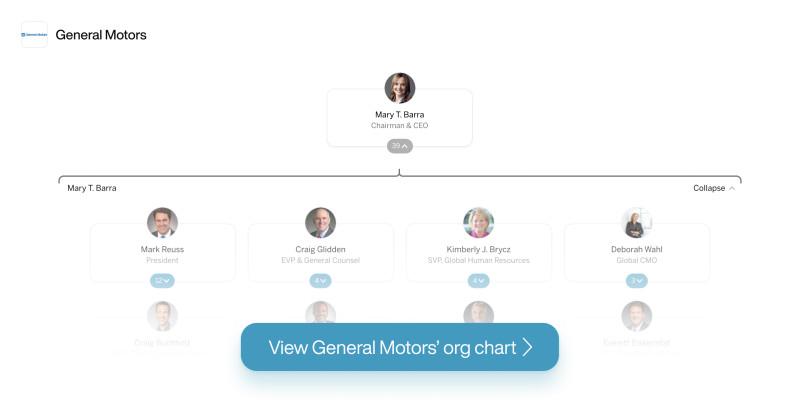 GM's org chart on The Org