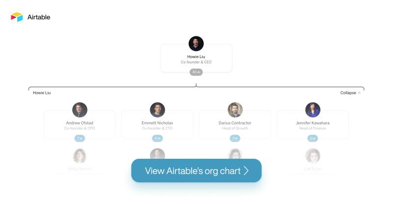 Airtable org chart