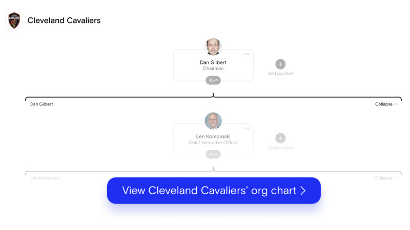 Cleveland's org chart on The Org