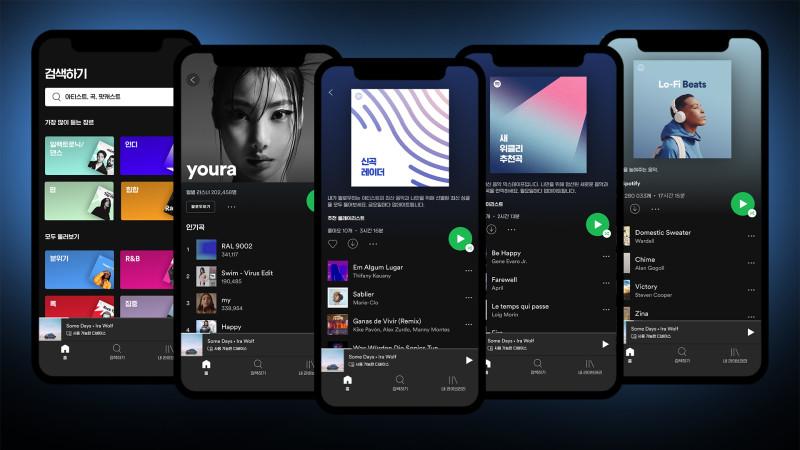 Product Spotify-Korea 2